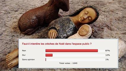 DE BRUXELLES À LA VENDÉE : LA GUERRE DES CRÈCHES DE NOEL